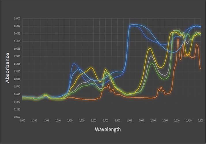 Spectroscopy header image