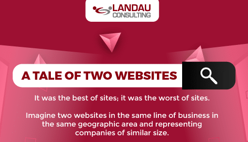 A Tale of Two Websites