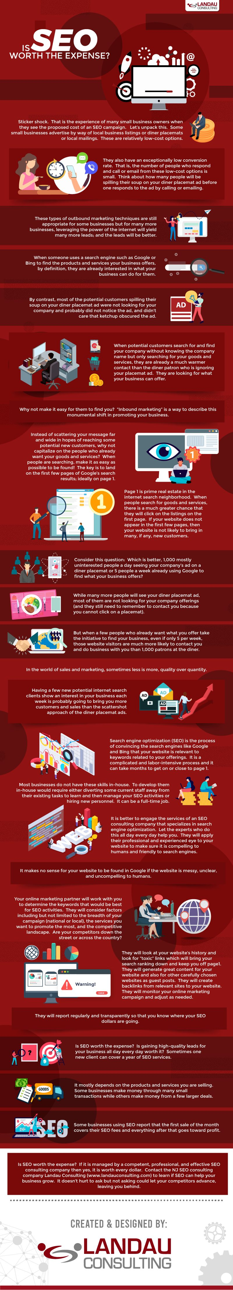 Is SEO Worth the Expense infographic landauconsulting.com
