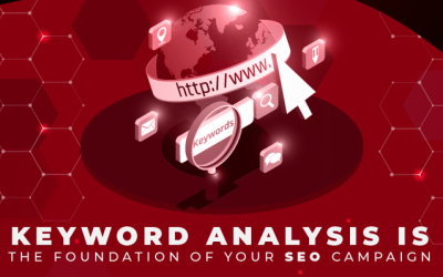 Keyword Analysis is the Foundation of Your SEO Campaign